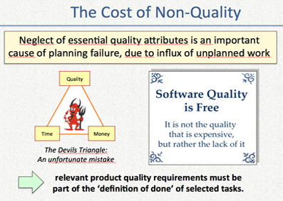 Cost of Non-Quality